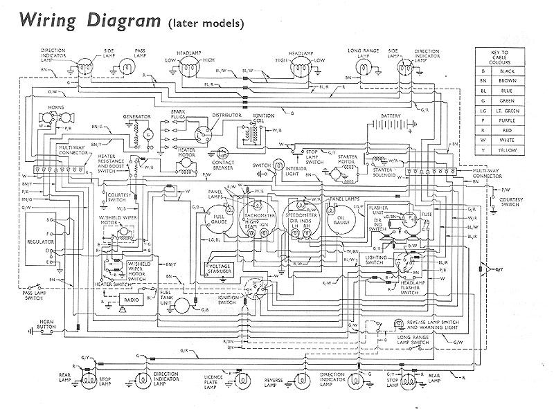 stunning ford escort mk2 wiring diagram ideas